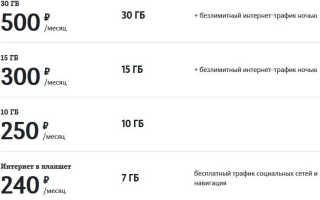 Теле 2 тарифы ульяновск интернет
