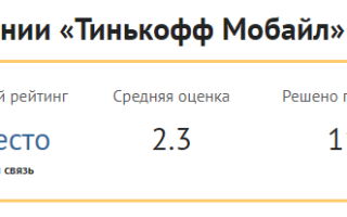 Тинькофф мобайл оператор тарифы отзывы