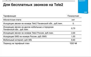 Тарифы теле2 дешевые звонки по россии