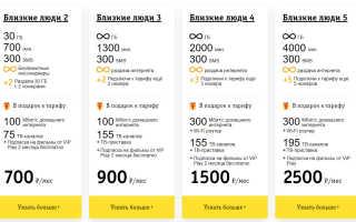 Тариф близкие страны билайн казахстан