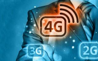 Тарифы мегафона для интернета через модем 4g