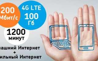 Тарифы интернет московская область