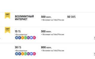 Тарифы теле2 москва