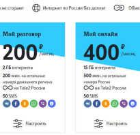Тарифы сети теле2