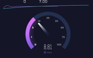 Тест интернета ростелеком