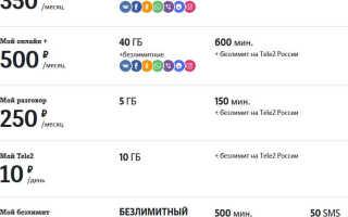 Тарифы теле2 челябинская область 2020 без интернета
