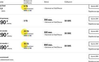 Теле2 самара тарифы сотовой связи