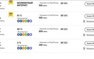 Теле2 архивные тарифы москва
