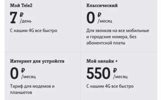 Теле2 калуга тарифы на телефон