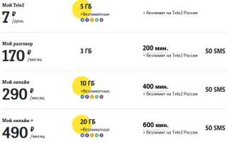 Теле2 йошкар ола тарифы на интернет