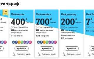 Тарифы теле2 по самарской области 2020
